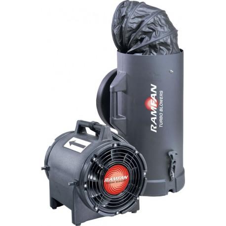 Dispositivo Ventilazione/Aspirazione per Ambienti esplosivi UB20xx